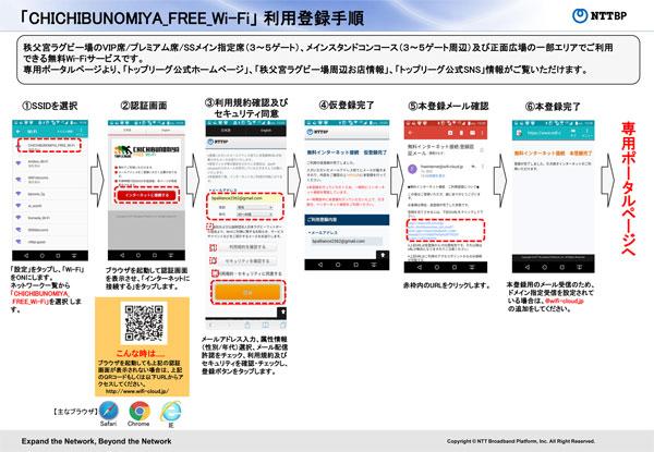 「CHICHIBUNOMIYA_FREE_Wi-Fi」 利用登録手順