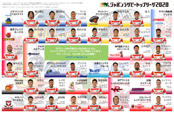 中継 リーグ ラグビー トップ テレビ ラグビー中継 (NHK)