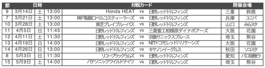 ■ジャパンラグビー トップリーグ2020 開催中止試合
