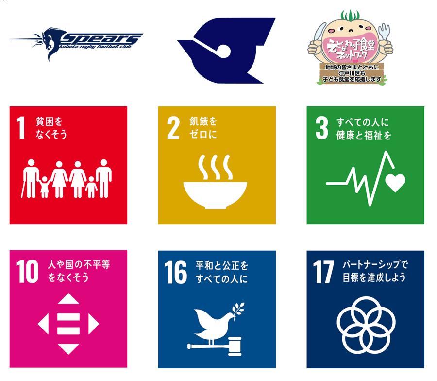 江戸川区とのSDGs推進活動第2弾