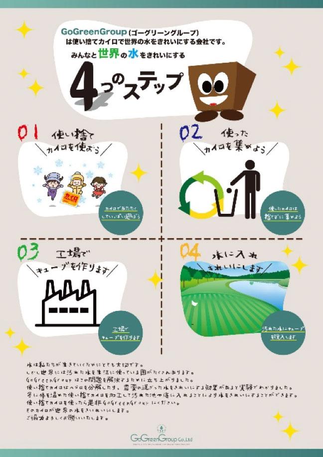 Go Greenプロジェクト
